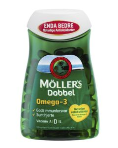 Möller's Double Capsules
